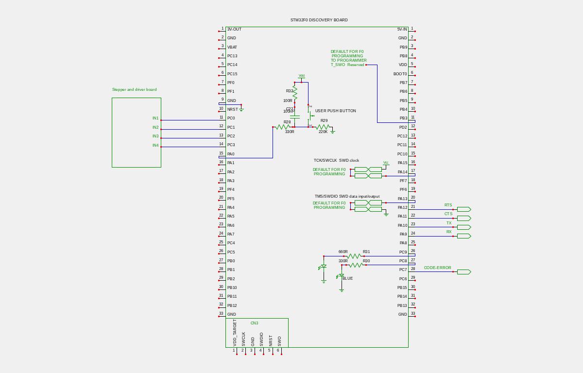 Stepper Motor Demo — Mecrisp Stellaris Unofficial 1 0