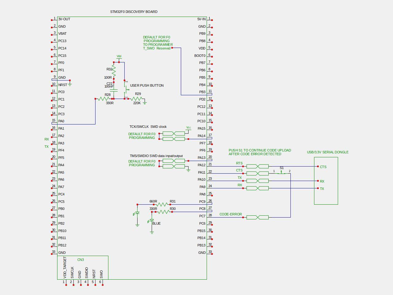 Code Errors, Detecting — Mecrisp Stellaris Unofficial 1 0 documentation